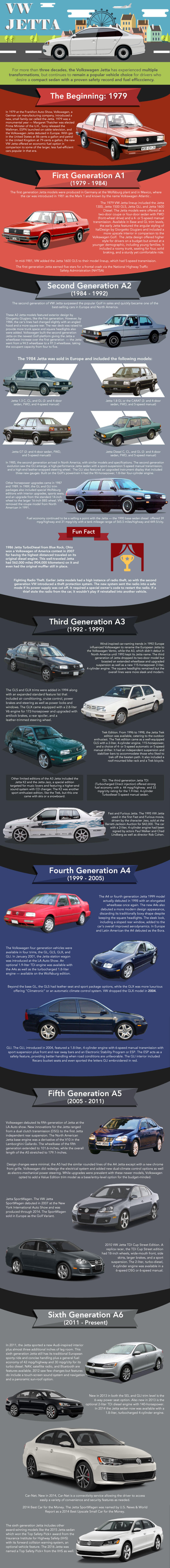 History of the Volkswagen Jetta
