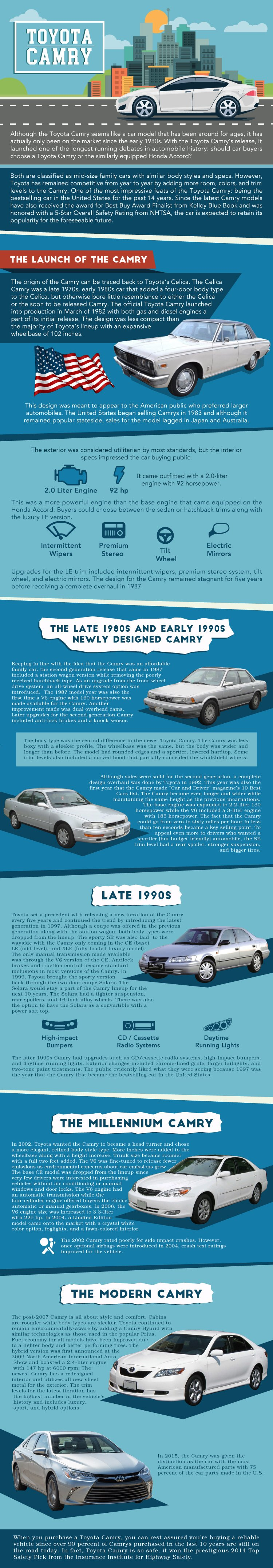 Toyota Camry Windshield Replacement Best Prices 2018 1993 V6 Engine Parts Diagram History Of The Toyotacamry Infographic