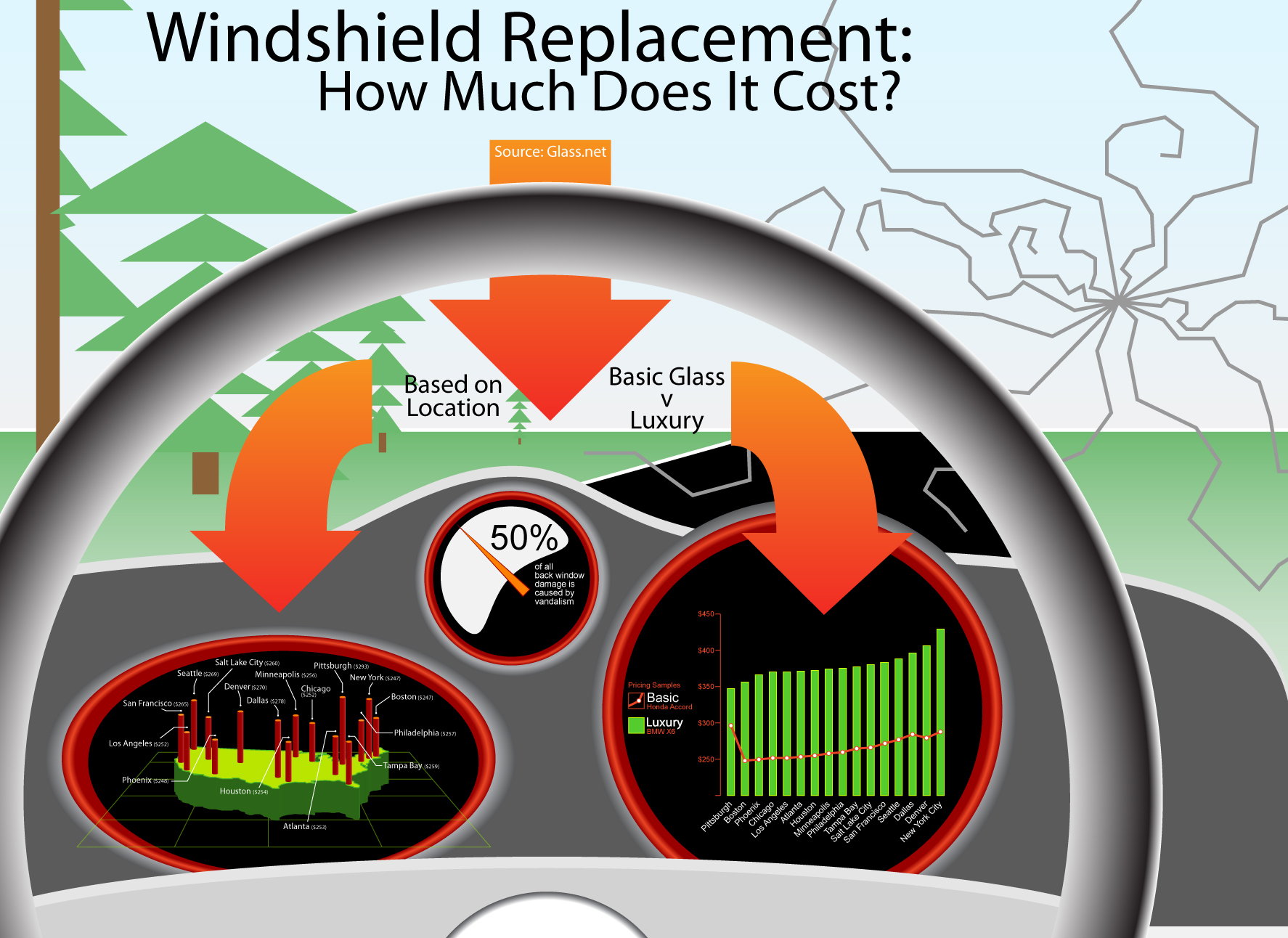 Windshield replacement infographic
