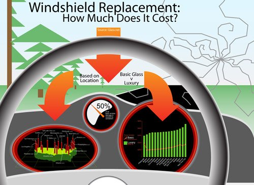 Auto Glass replacement infographic small